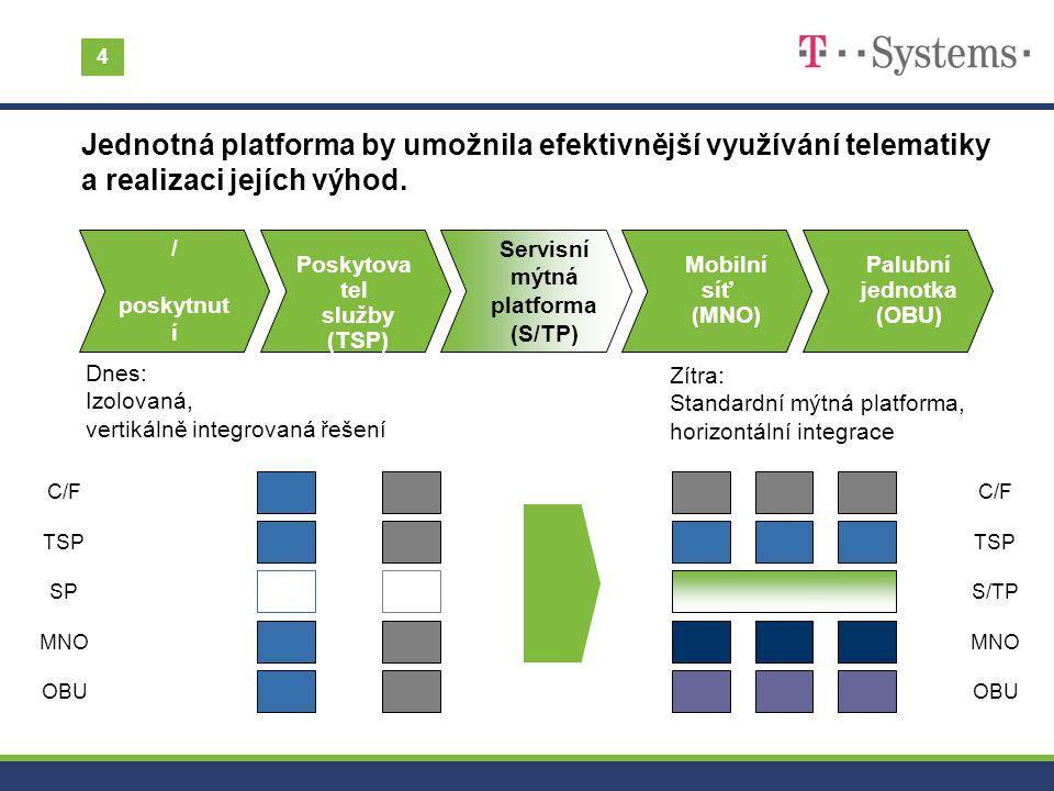 4 Jednotná platforma by umožnila efektivnější využívání telematiky a realizaci jejích výhod. Content / poskytnutí (C/F)
