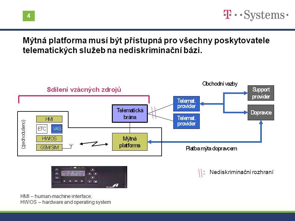 4 Mýtná platforma musí být přístupná pro všechny poskytovatele telematických služeb na nediskriminační bázi.