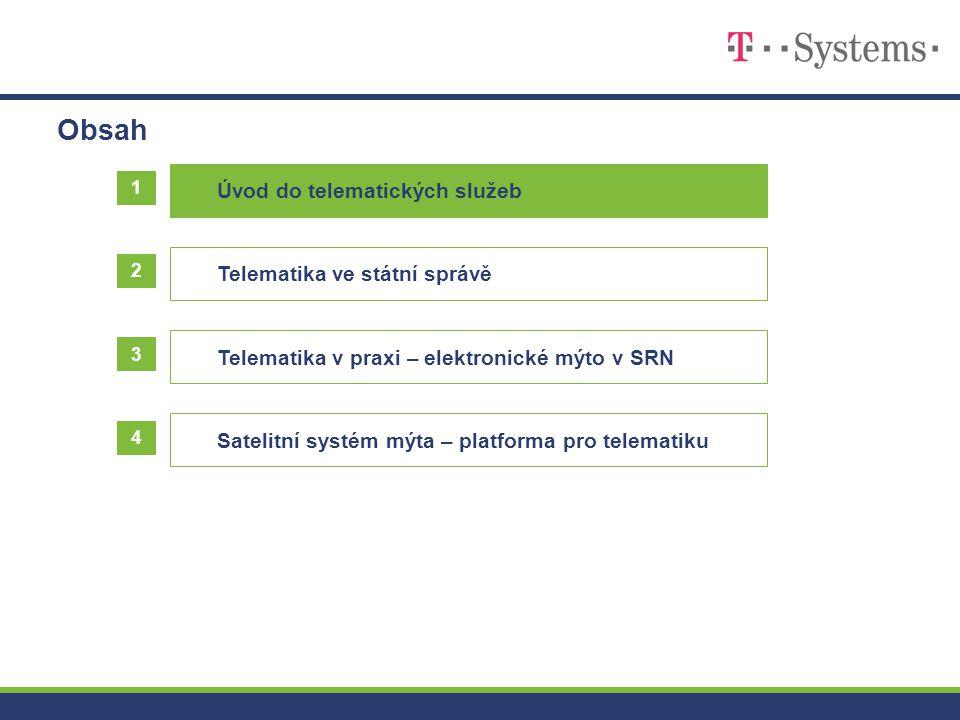 Obsah Úvod do telematických služeb Telematika ve státní správě