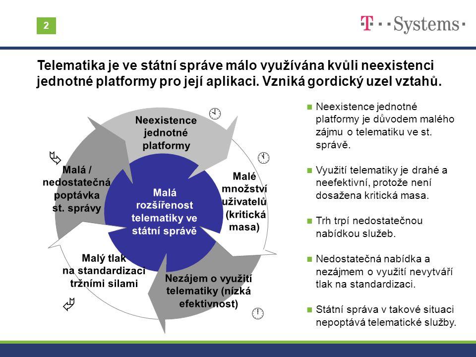 2 Telematika je ve státní správe málo využívána kvůli neexistenci jednotné platformy pro její aplikaci. Vzniká gordický uzel vztahů.