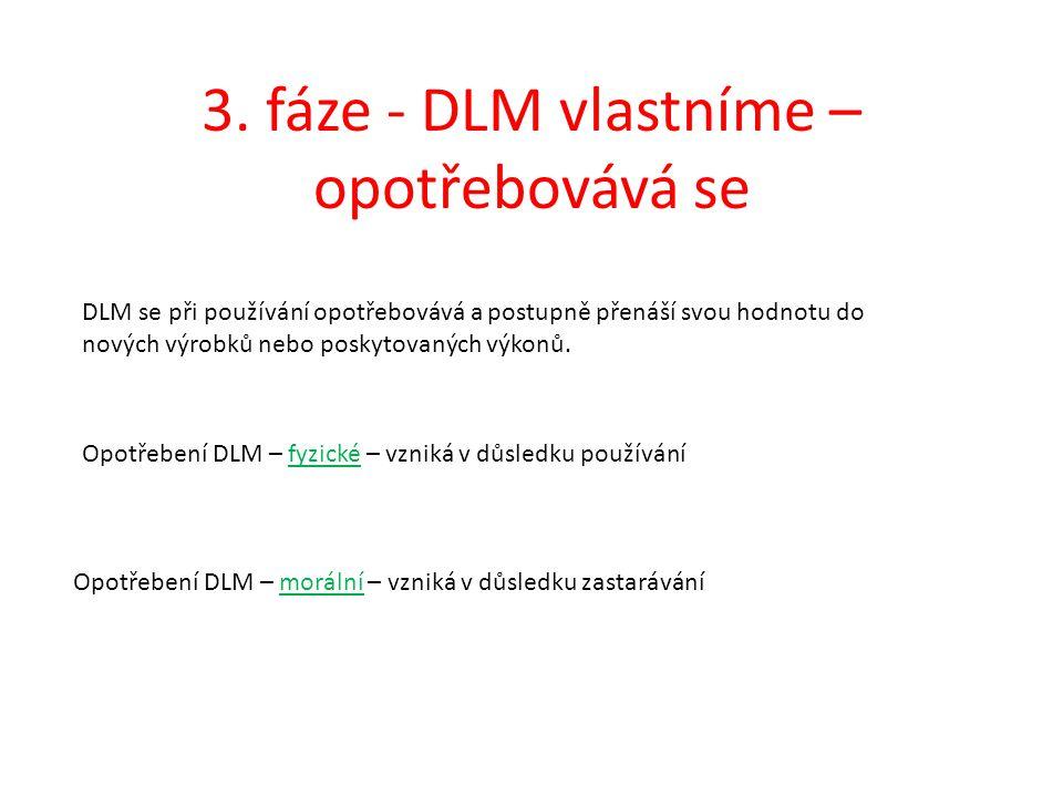 3. fáze - DLM vlastníme – opotřebovává se