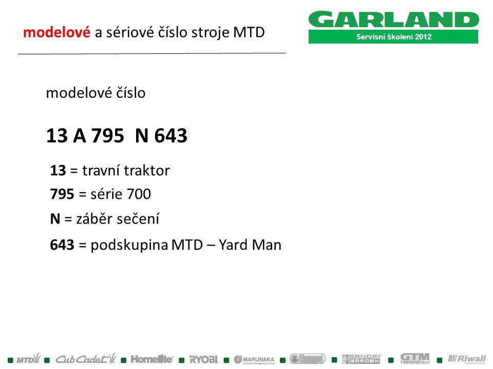 13 A 795 N 643 modelové a sériové číslo stroje MTD modelové číslo