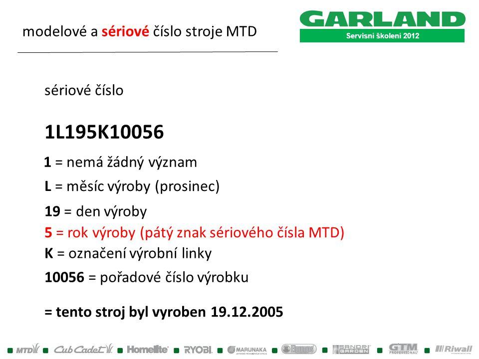 1L195K10056 modelové a sériové číslo stroje MTD sériové číslo