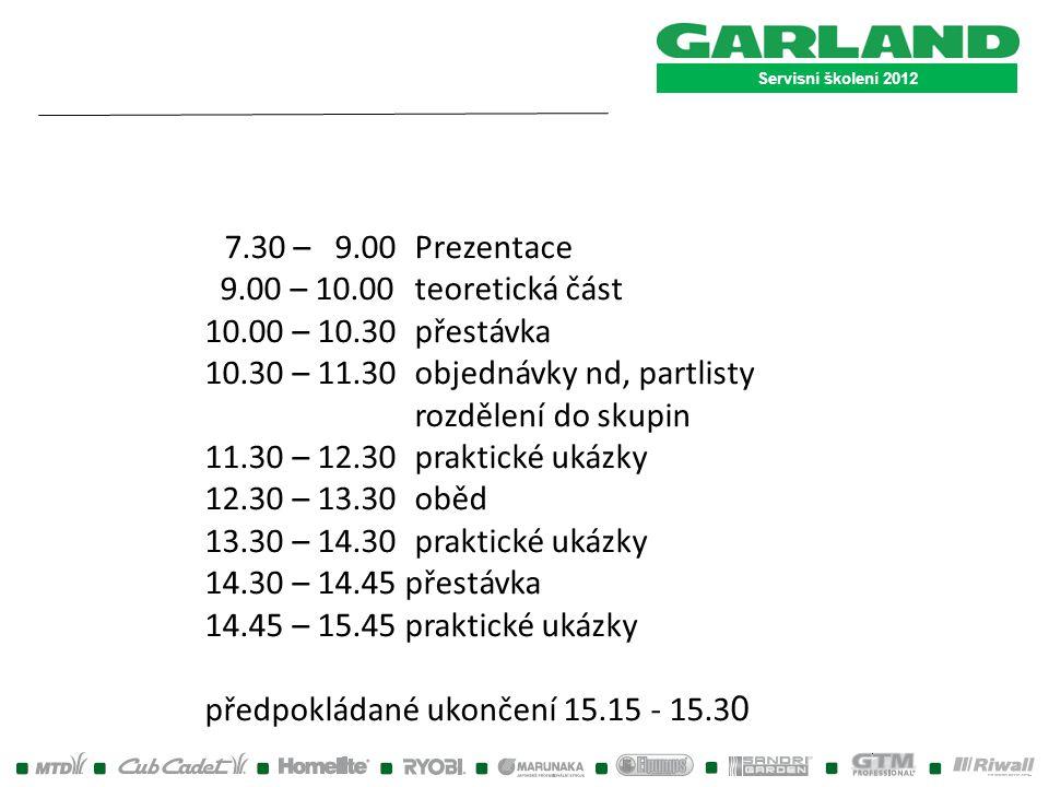 10.30 – 11.30 objednávky nd, partlisty rozdělení do skupin