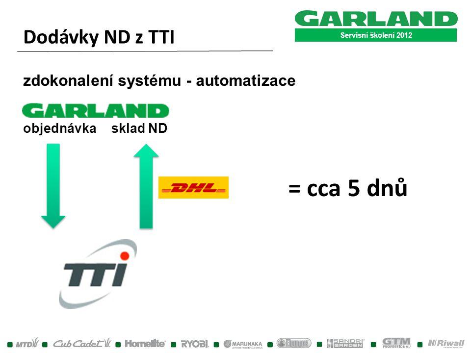 = cca 5 dnů Dodávky ND z TTI zdokonalení systému - automatizace