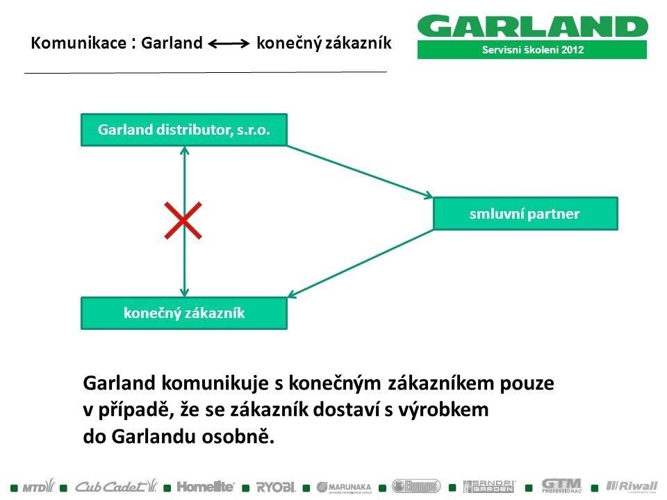 Garland distributor, s.r.o.