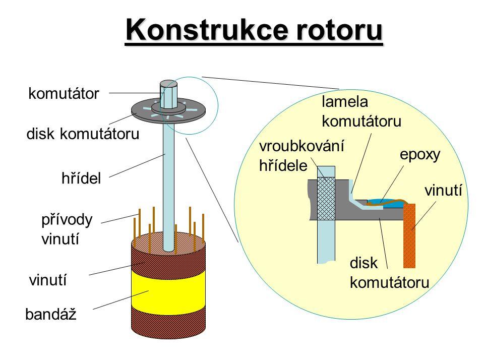 Konstrukce rotoru komutátor lamela disk komutátoru vroubkování hřídele