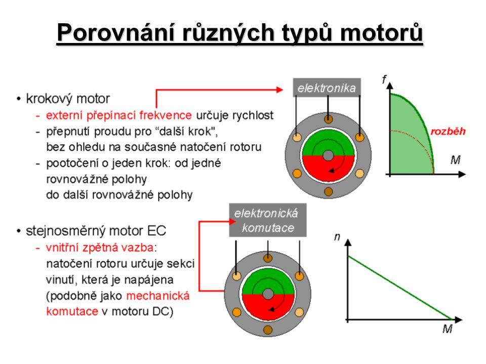 Porovnání různých typů motorů
