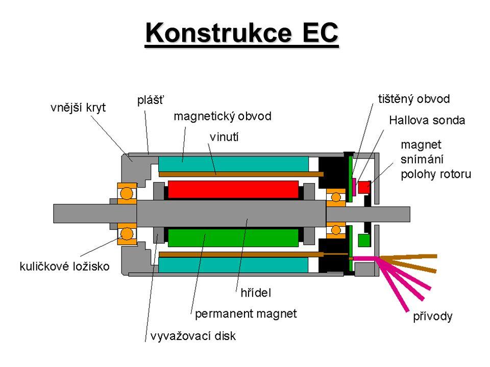 Konstrukce EC