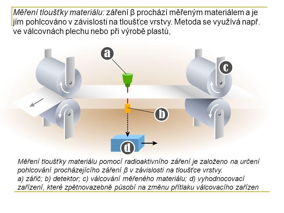 Měření tloušťky materiálu: záření β prochází měřeným materiálem a je jím pohlcováno v závislosti na tloušťce vrstvy. Metoda se využívá např. ve válcovnách plechu nebo při výrobě plastů,