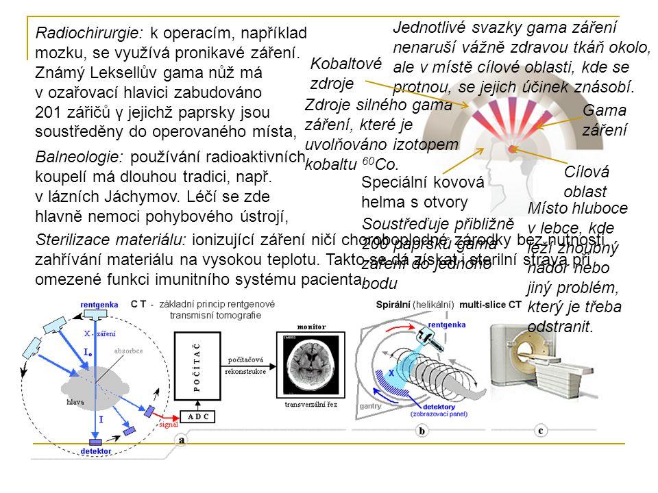 Jednotlivé svazky gama záření nenaruší vážně zdravou tkáň okolo, ale v místě cílové oblasti, kde se protnou, se jejich účinek znásobí.