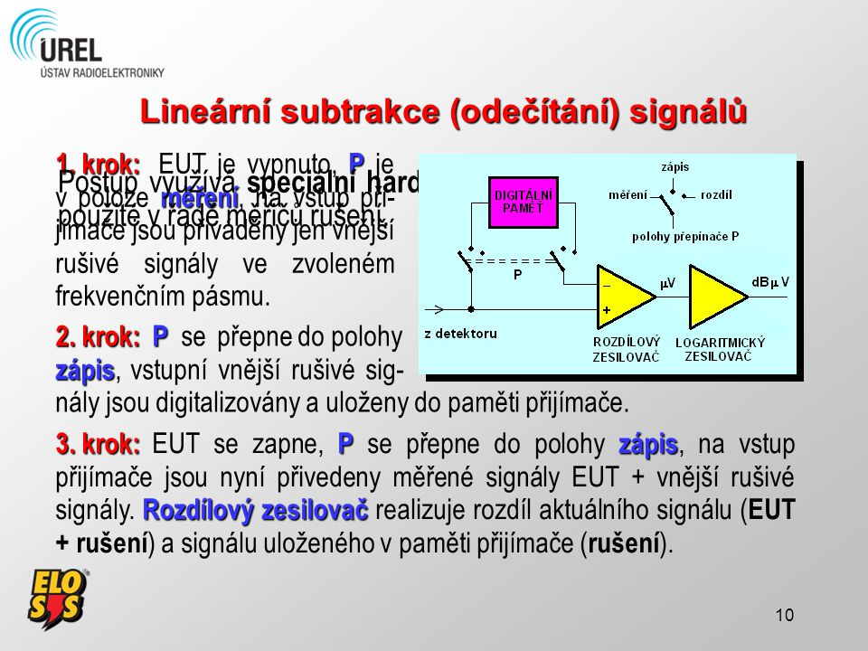 Lineární subtrakce (odečítání) signálů