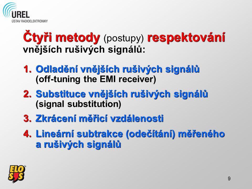 Čtyři metody (postupy) respektování vnějších rušivých signálů: