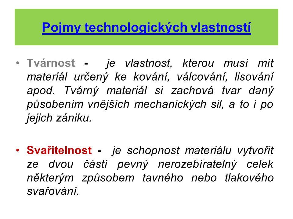 Pojmy technologických vlastností