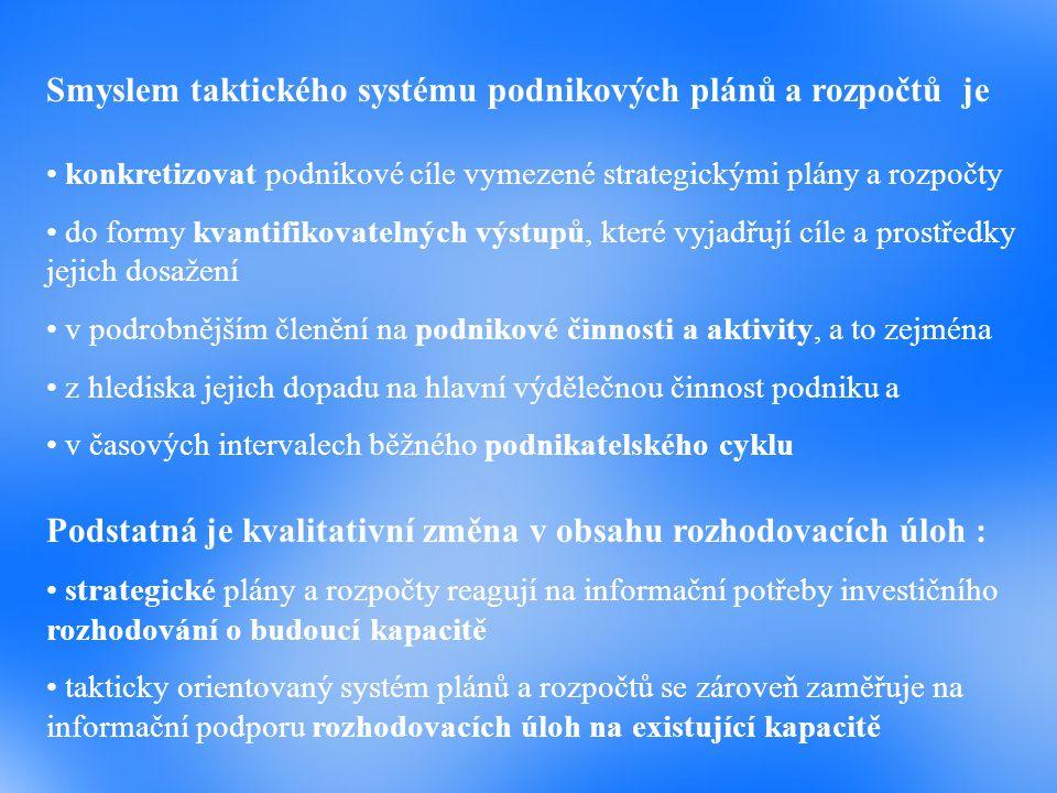 Smyslem taktického systému podnikových plánů a rozpočtů je