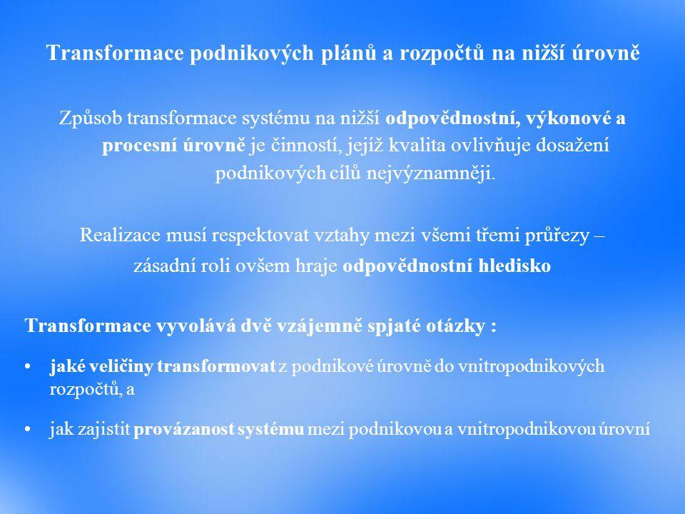 Transformace podnikových plánů a rozpočtů na nižší úrovně