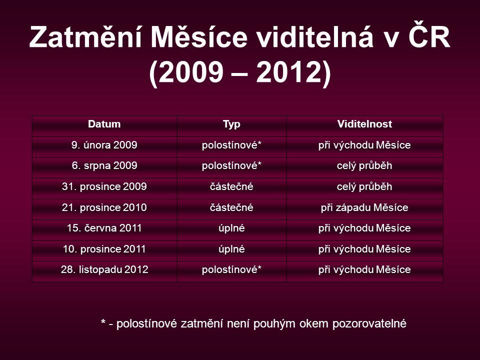 Zatmění Měsíce viditelná v ČR (2009 – 2012)