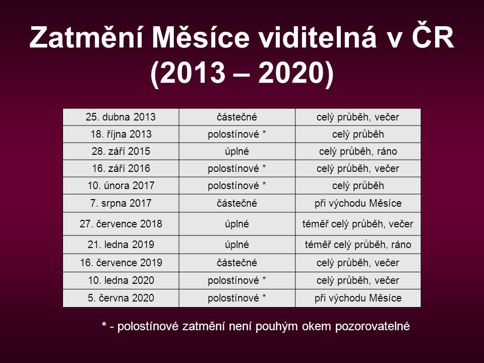 Zatmění Měsíce viditelná v ČR (2013 – 2020)