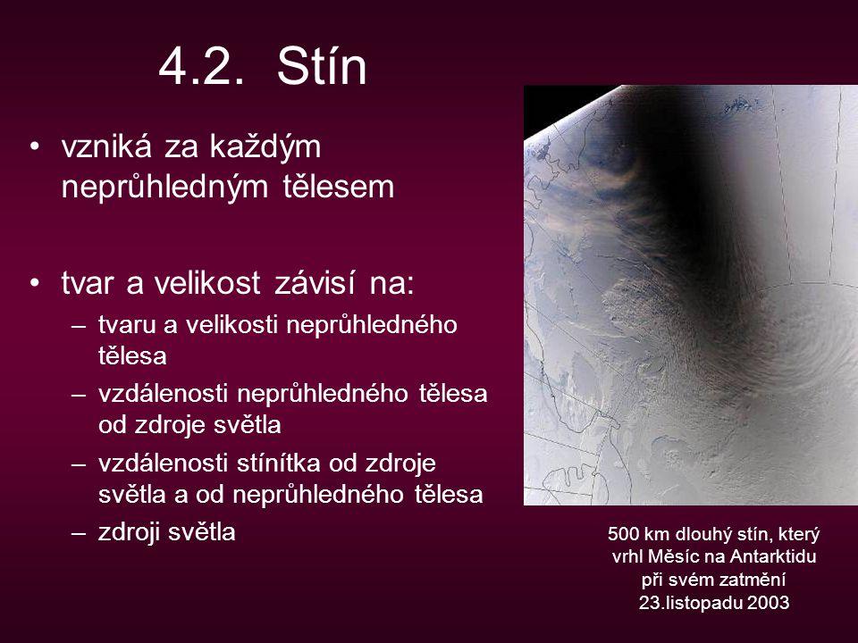 4.2. Stín vzniká za každým neprůhledným tělesem