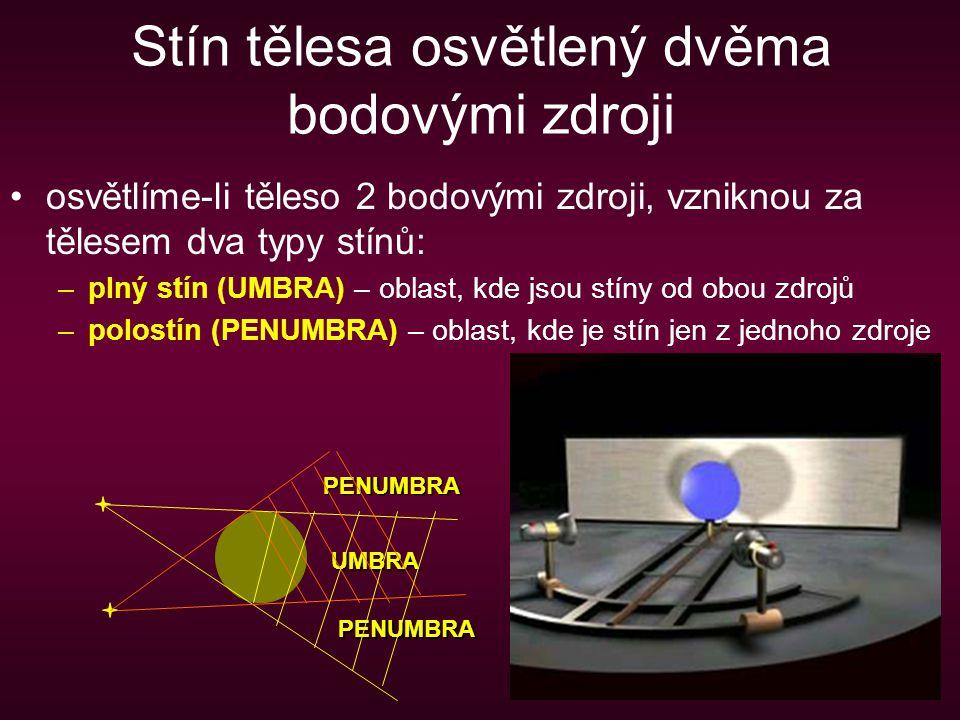 Stín tělesa osvětlený dvěma bodovými zdroji