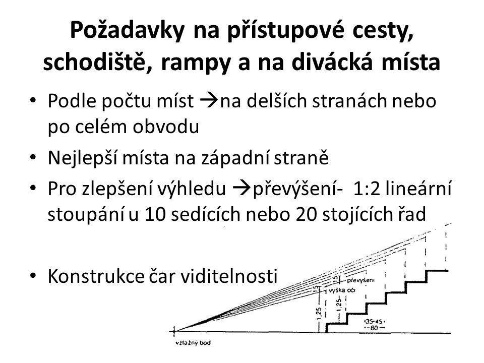 Požadavky na přístupové cesty, schodiště, rampy a na divácká místa