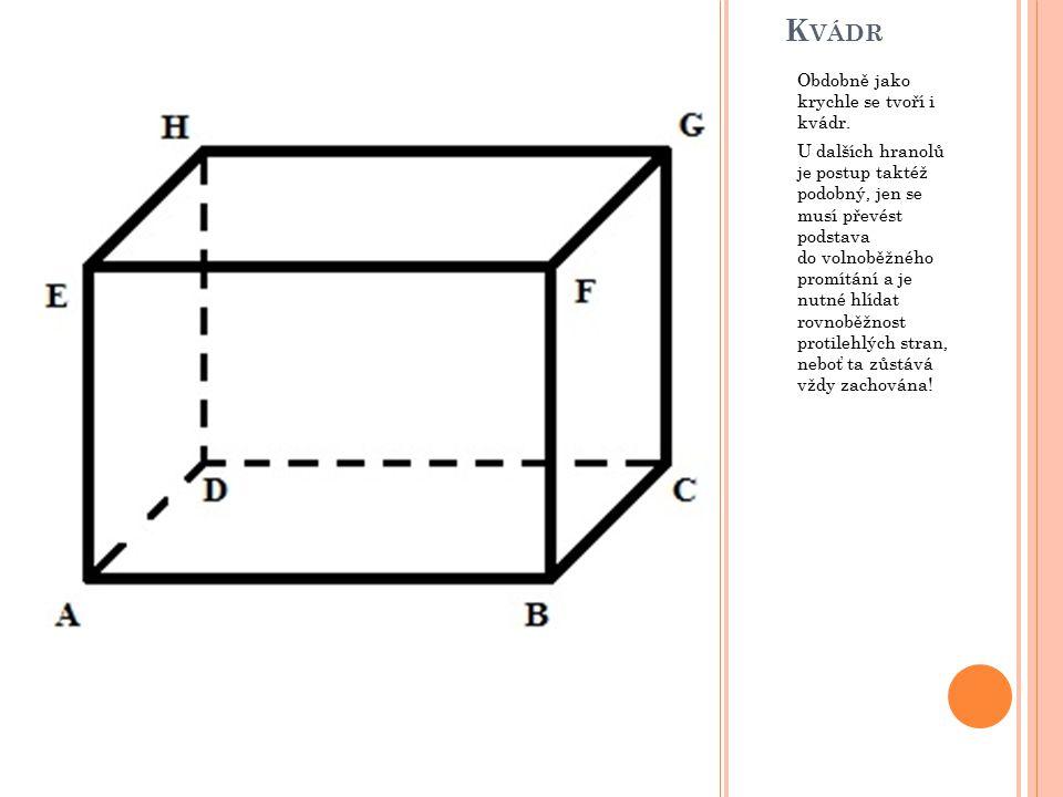 Kvádr Obdobně jako krychle se tvoří i kvádr.