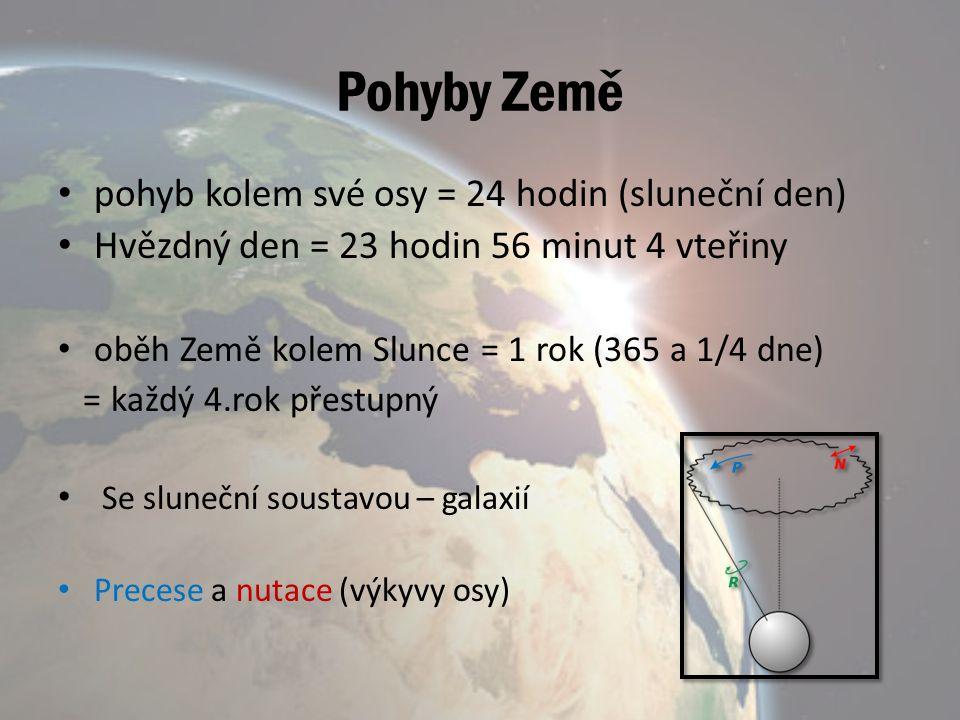 Pohyby Země pohyb kolem své osy = 24 hodin (sluneční den)