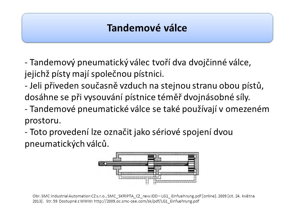 Tandemové válce - Tandemový pneumatický válec tvoří dva dvojčinné válce, jejichž písty mají společnou pístnici.
