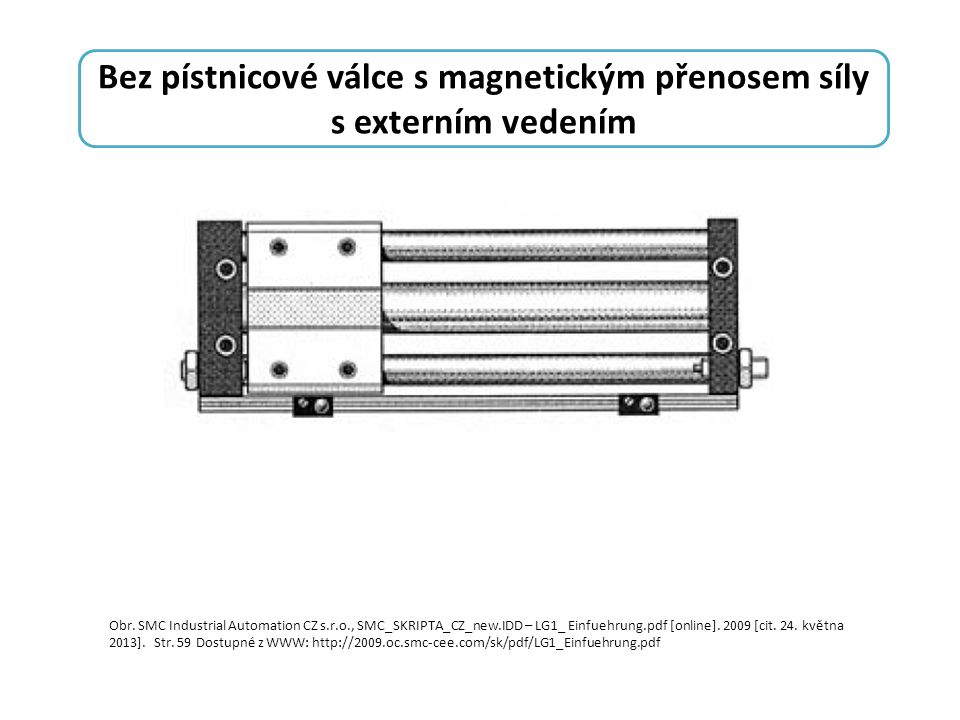 Bez pístnicové válce s magnetickým přenosem síly s externím vedením
