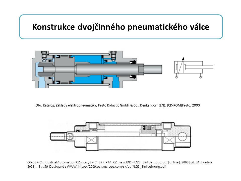 Konstrukce dvojčinného pneumatického válce