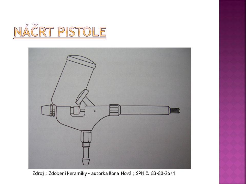 Náčrt pistole Zdroj : Zdobení keramiky – autorka Ilona Nová ; SPN č. 83-80-26/1