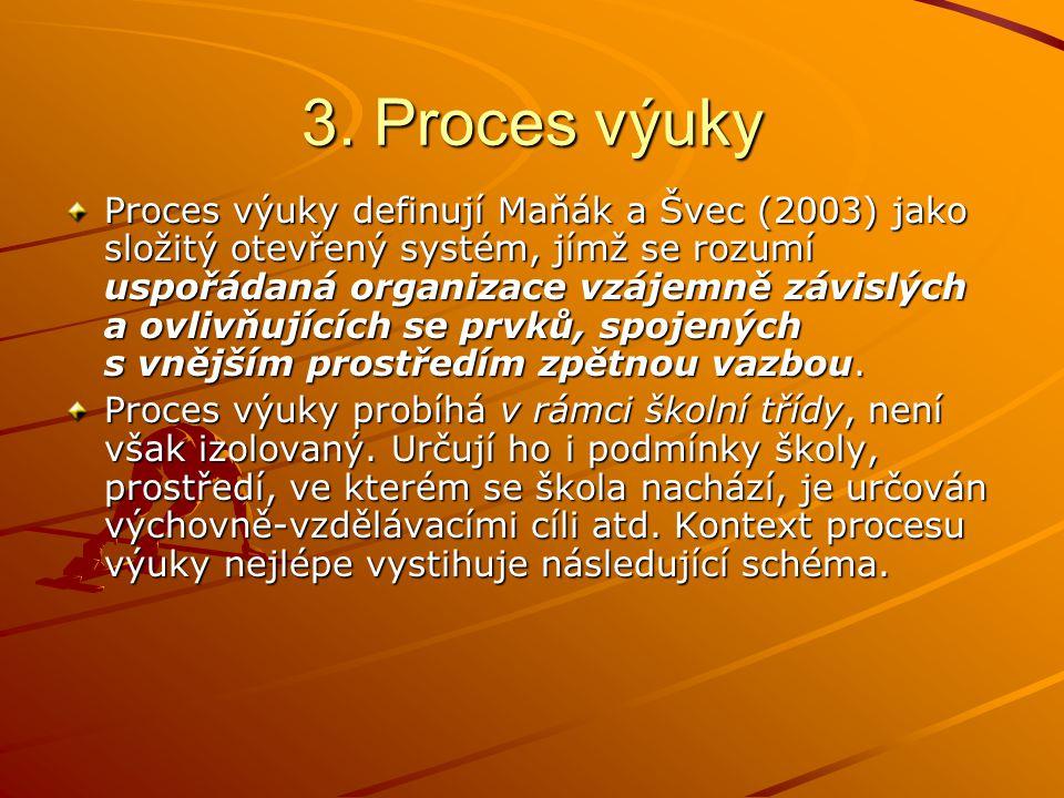3. Proces výuky
