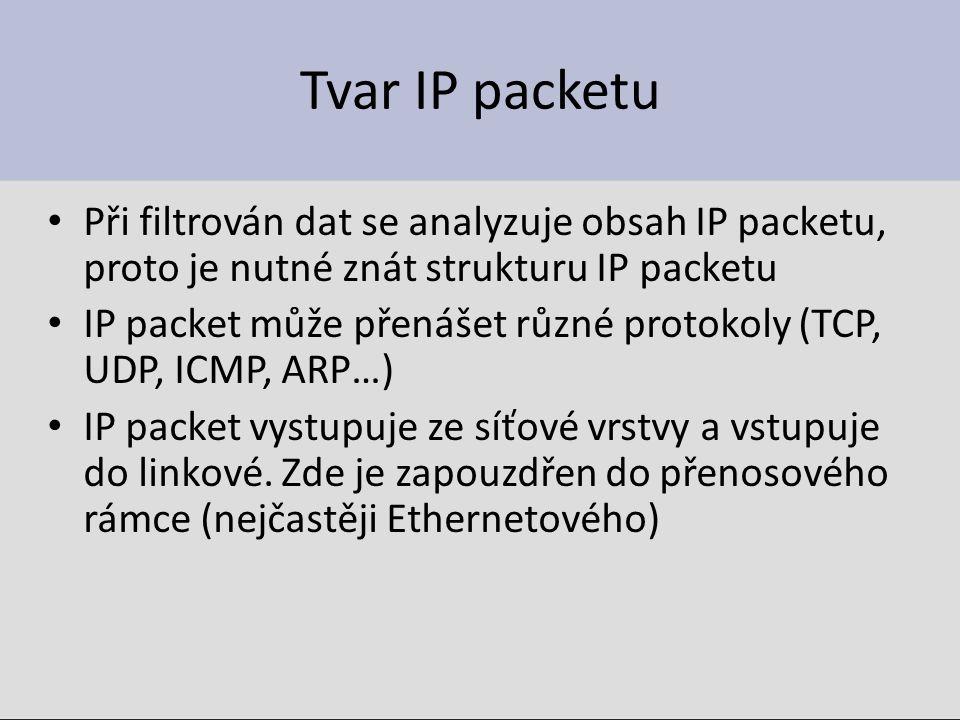 Tvar IP packetu Při filtrován dat se analyzuje obsah IP packetu, proto je nutné znát strukturu IP packetu.