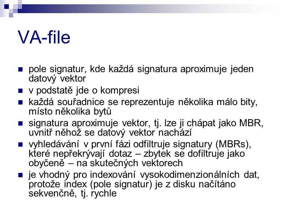 VA-file pole signatur, kde každá signatura aproximuje jeden datový vektor. v podstatě jde o kompresi.