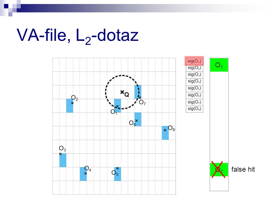 VA-file, L2-dotaz O1 O7 false hit