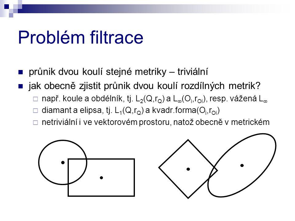 Problém filtrace průnik dvou koulí stejné metriky – triviální