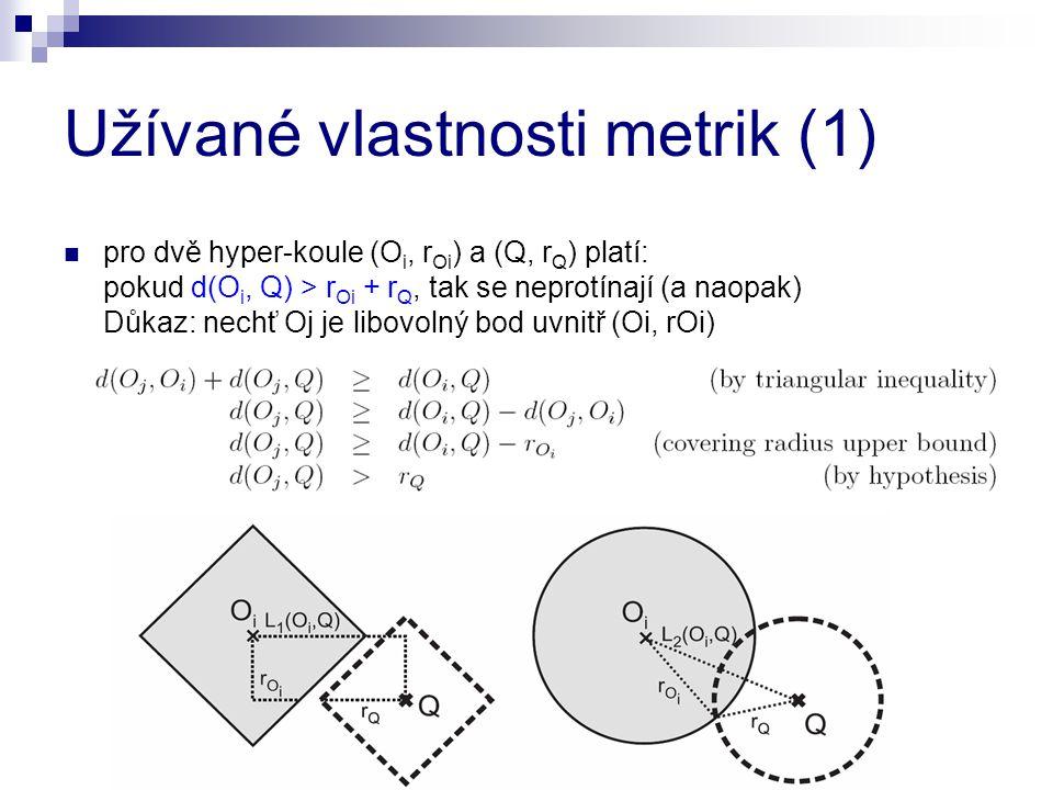 Užívané vlastnosti metrik (1)
