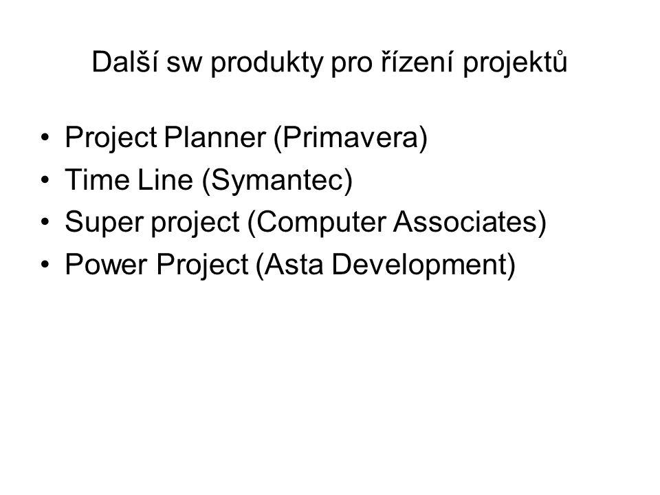 Další sw produkty pro řízení projektů