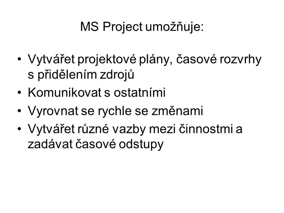 MS Project umožňuje: Vytvářet projektové plány, časové rozvrhy s přidělením zdrojů. Komunikovat s ostatními.