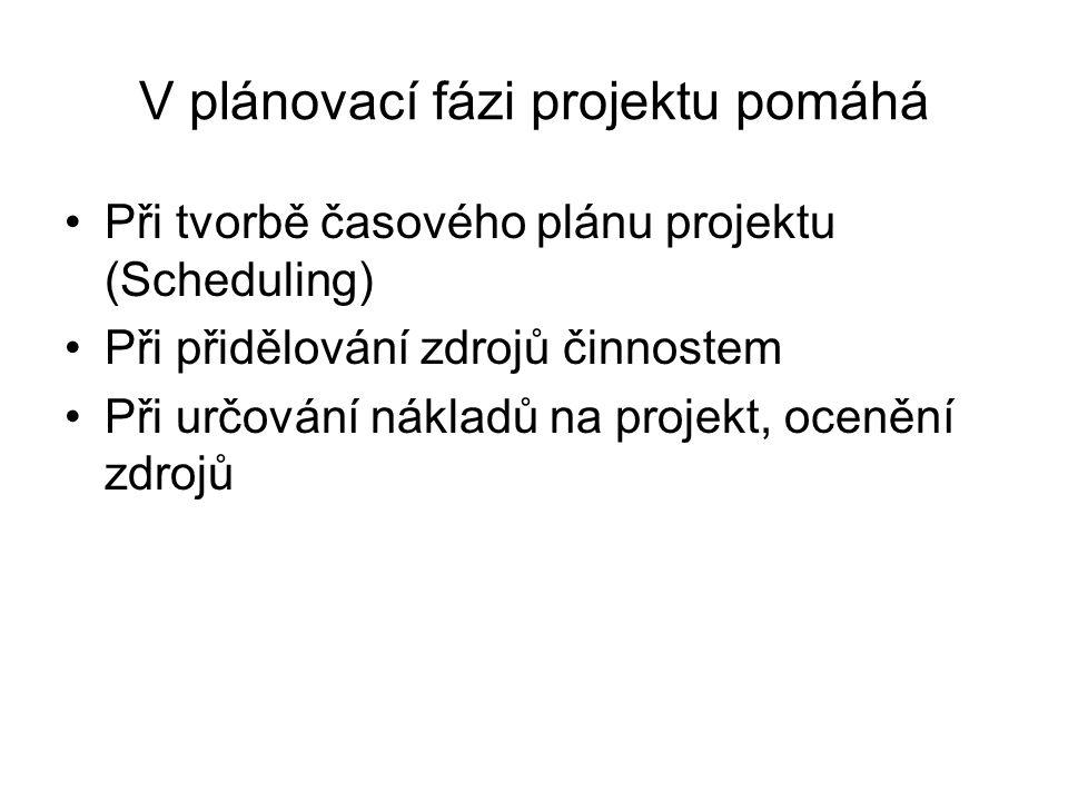 V plánovací fázi projektu pomáhá