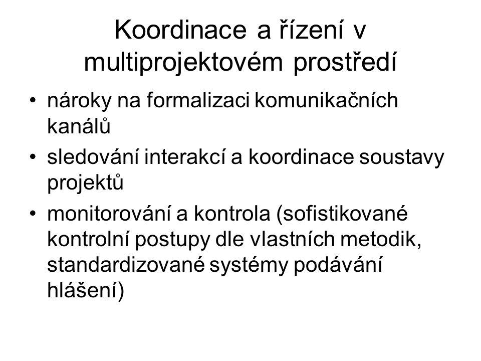 Koordinace a řízení v multiprojektovém prostředí