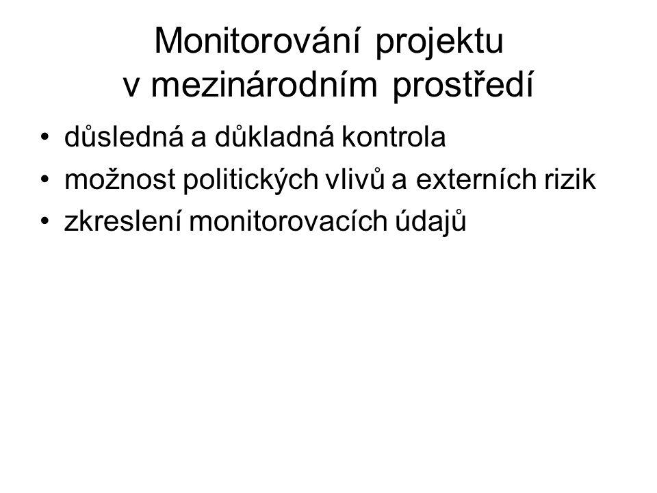 Monitorování projektu v mezinárodním prostředí