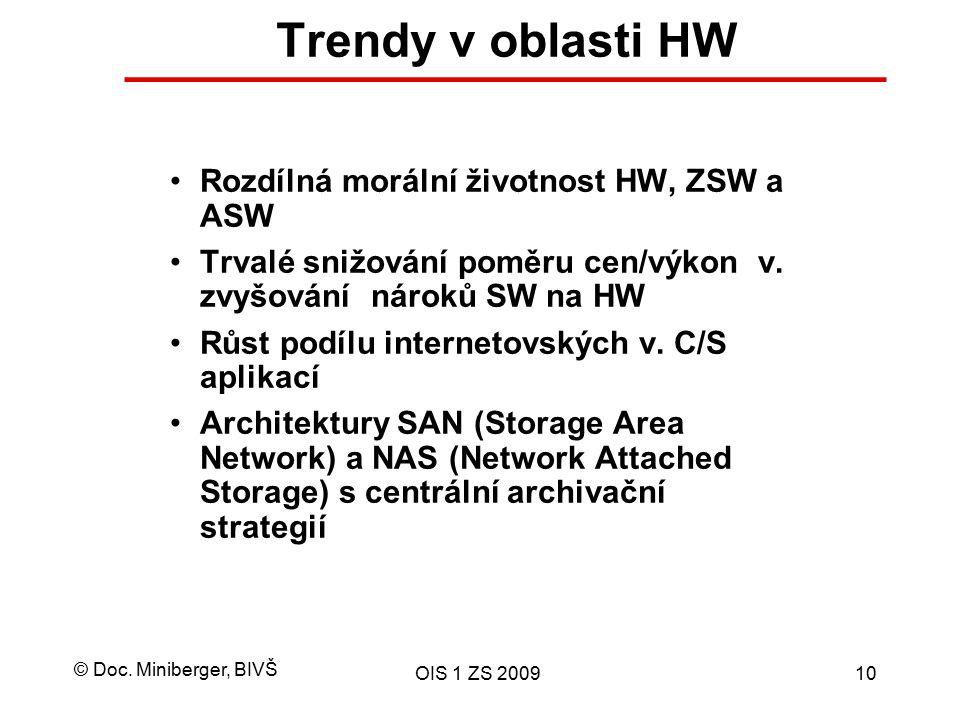 Trendy v oblasti HW Rozdílná morální životnost HW, ZSW a ASW