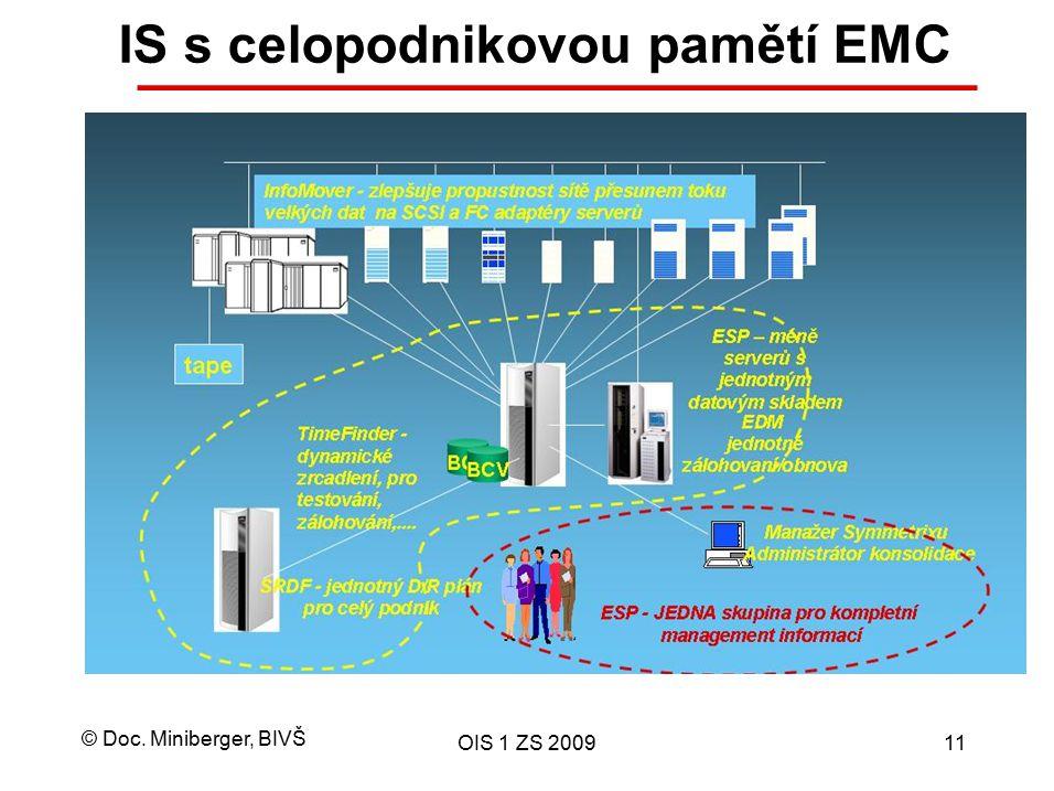 IS s celopodnikovou pamětí EMC