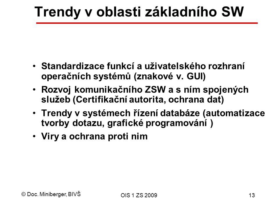 Trendy v oblasti základního SW