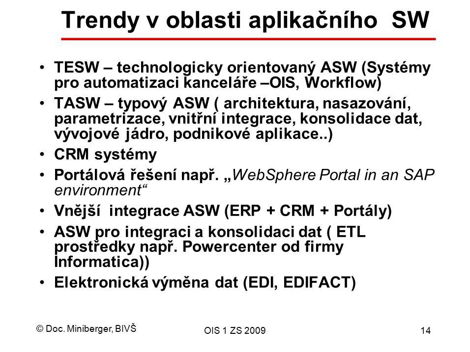 Trendy v oblasti aplikačního SW