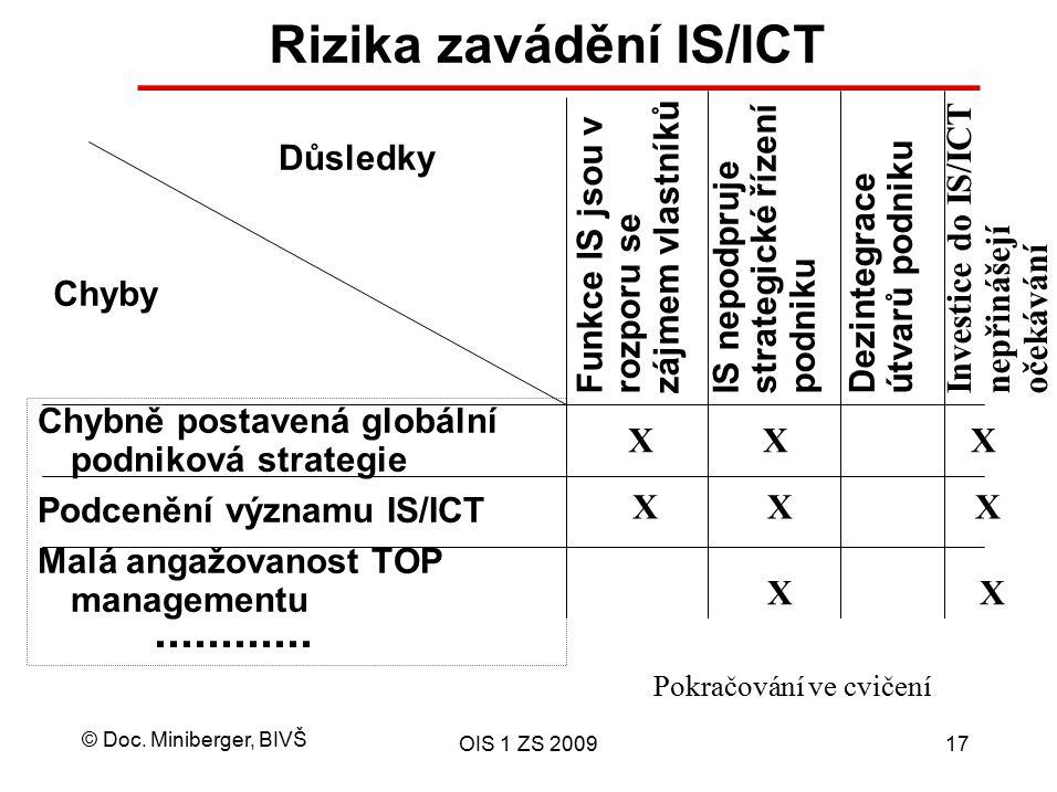 Rizika zavádění IS/ICT
