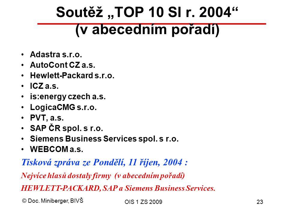 """Soutěž """"TOP 10 SI r. 2004 (v abecedním pořadí)"""