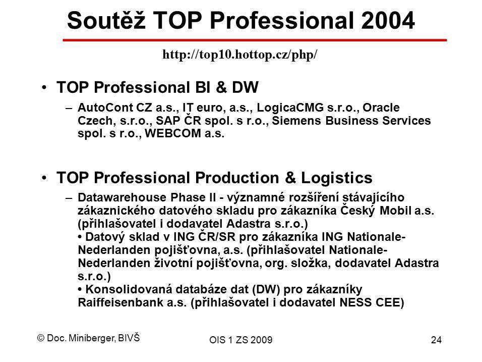 Soutěž TOP Professional 2004
