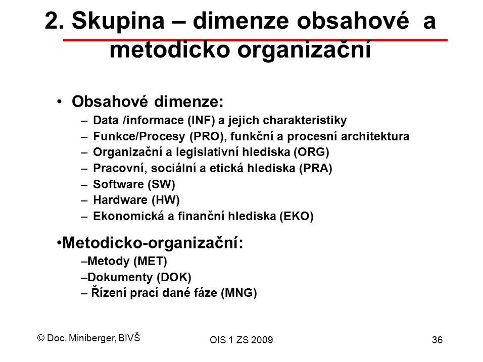 2. Skupina – dimenze obsahové a metodicko organizační